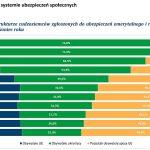 ukraincy-ubezpieczenia-struktura