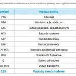 moto-wartosc-dodana-25