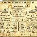 polskie-panstwo-podziemne
